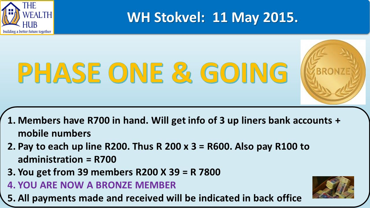 PHASE ONE & GOING WH Stokvel: 11 May 2015.