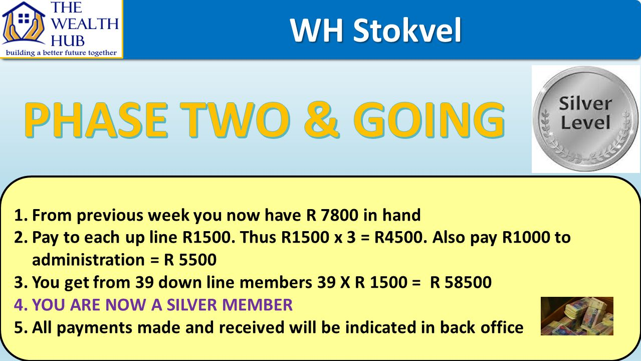 PHASE TWO & GOING WH Stokvel