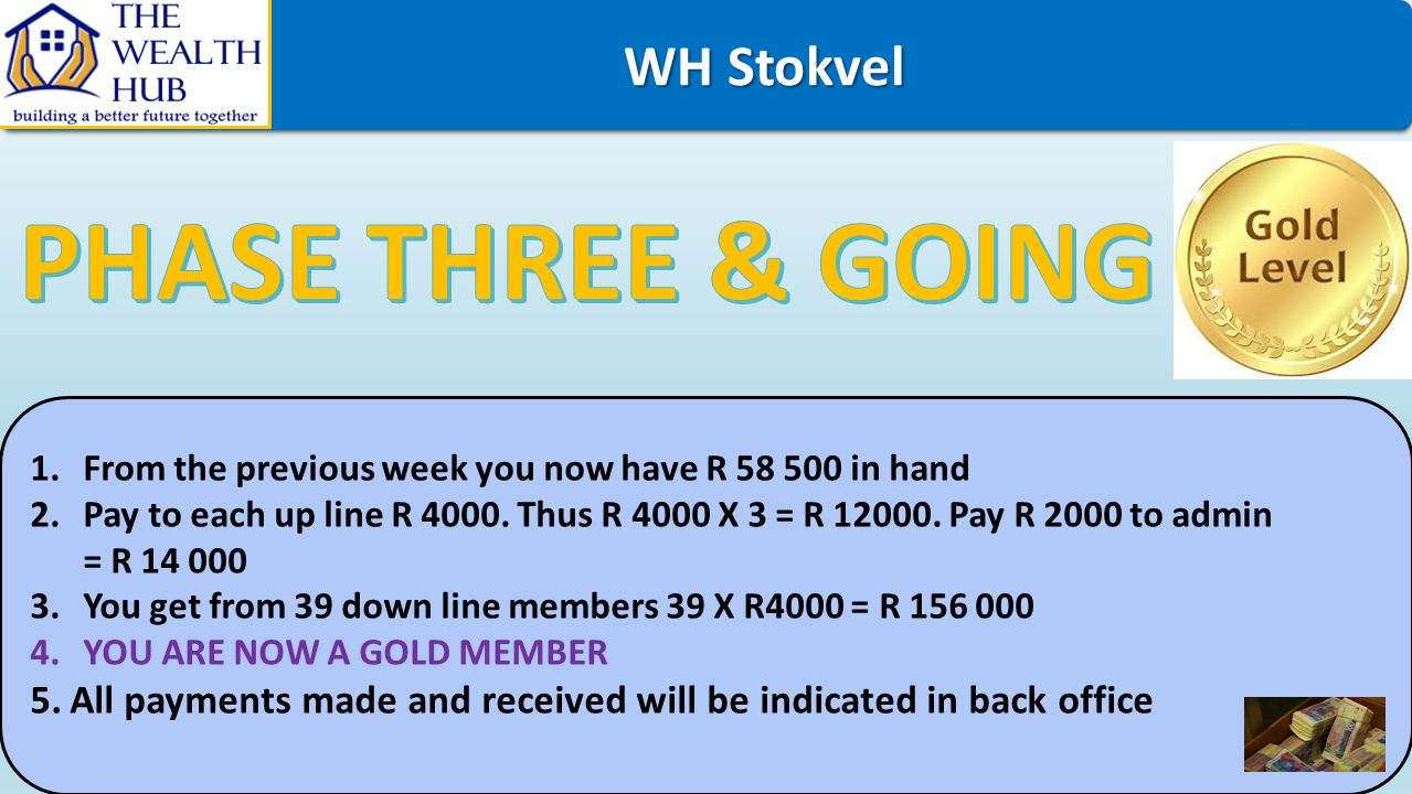 PHASE THREE & GOING WH Stokvel