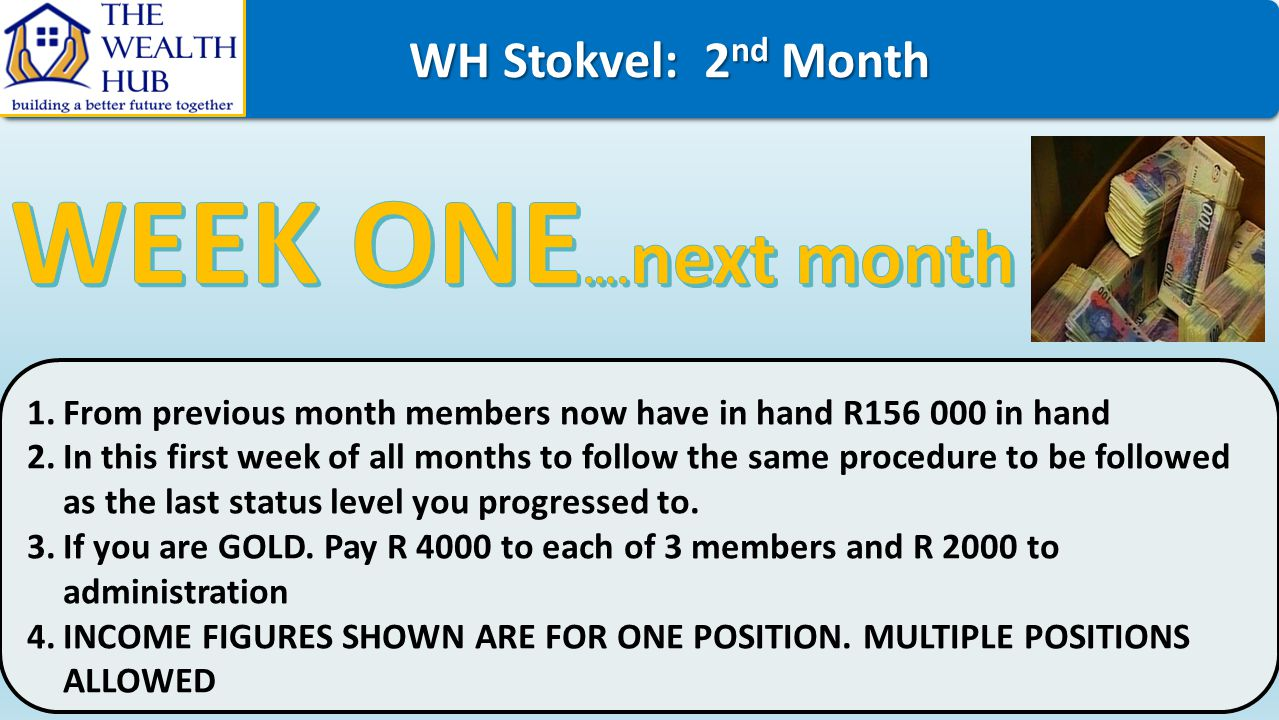 WEEK ONE….next month WH Stokvel: 2nd Month