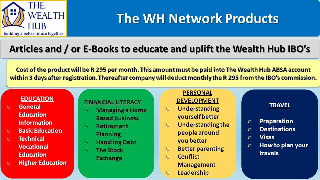 Articles and / or E-Books to educate and uplift the Wealth Hub IBO's