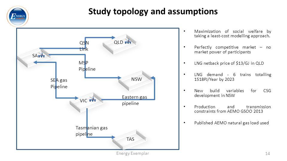 Study topology and assumptions