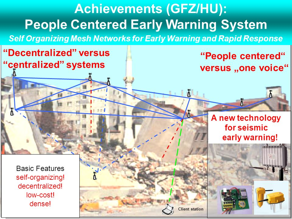 Achievements (GFZ/HU): People Centered Early Warning System
