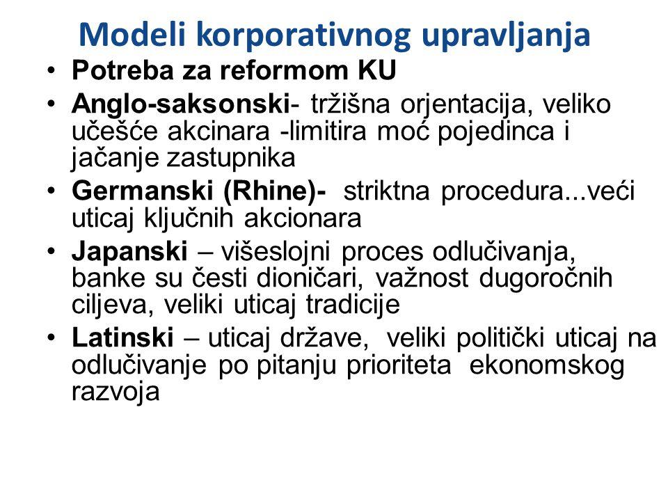Modeli korporativnog upravljanja