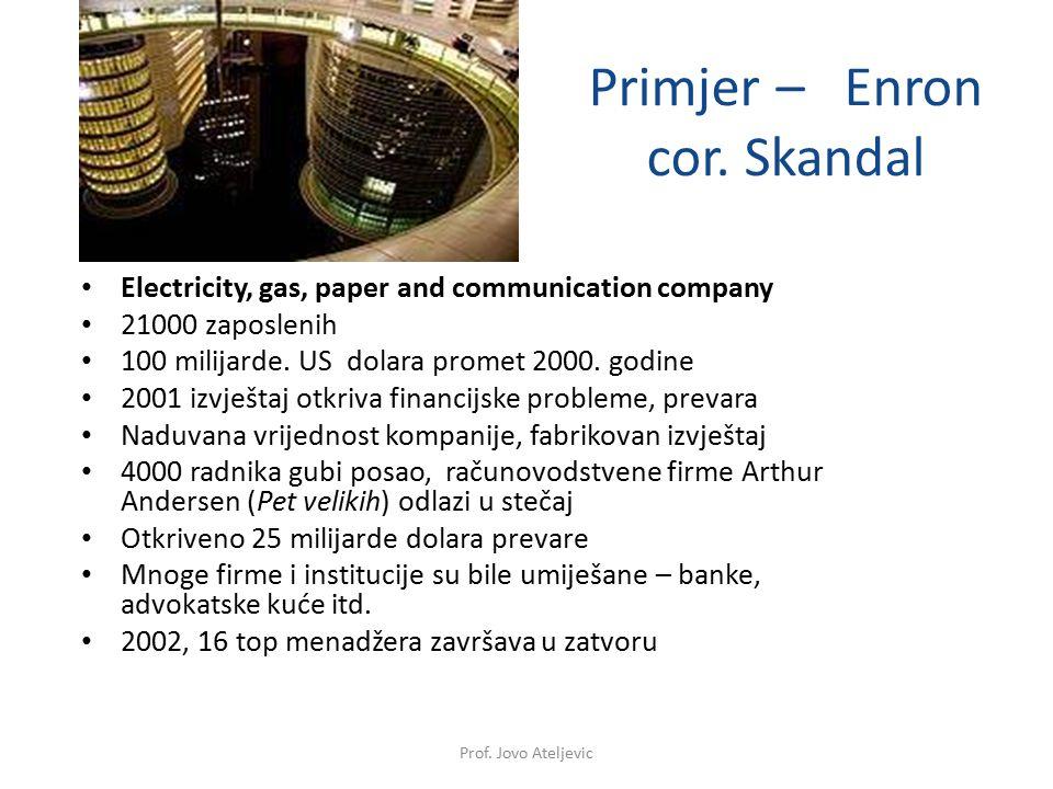 Primjer – Enron cor. Skandal