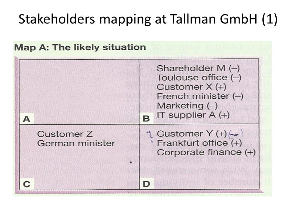 Stakeholders mapping at Tallman GmbH (1)