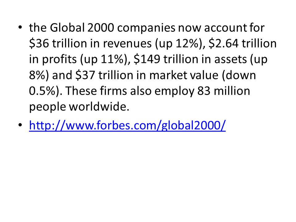 the Global 2000 companies now account for $36 trillion in revenues (up 12%), $2.64 trillion in profits (up 11%), $149 trillion in assets (up 8%) and $37 trillion in market value (down 0.5%). These firms also employ 83 million people worldwide.
