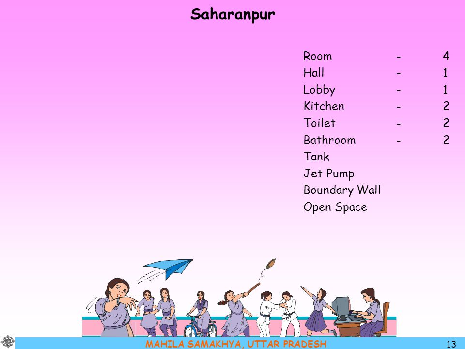 Saharanpur Room - 4 Hall - 1 Lobby - 1 Kitchen - 2 Toilet - 2