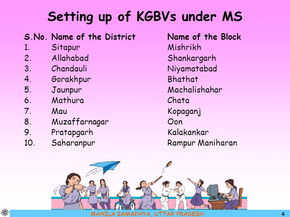 Setting up of KGBVs under MS