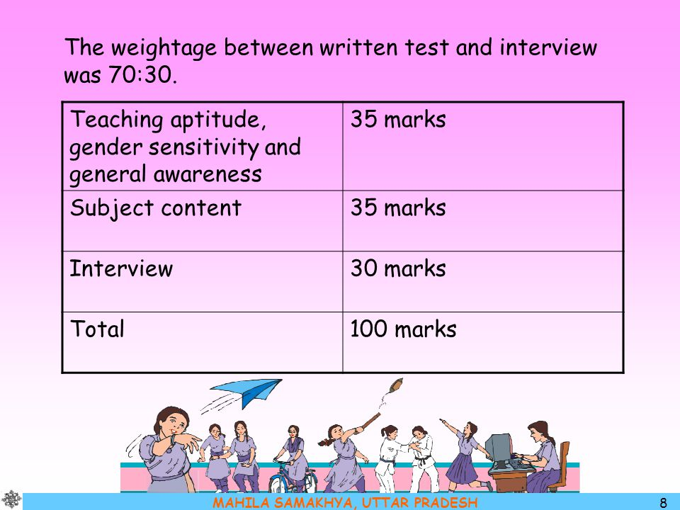 The weightage between written test and interview was 70:30.
