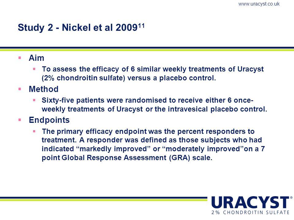 Study 2 - Nickel et al 200911 Aim Method Endpoints