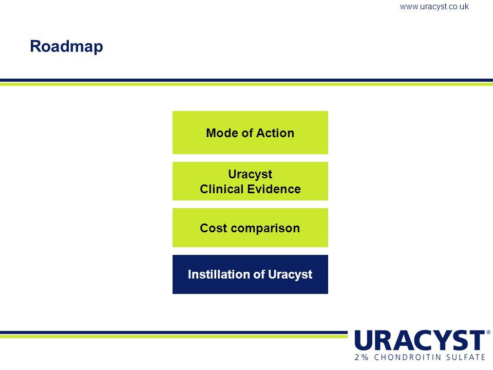 Instillation of Uracyst