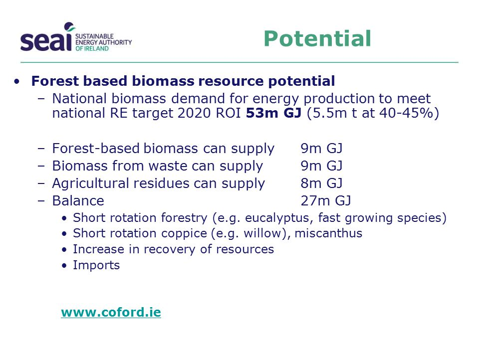 Potential Forest based biomass resource potential