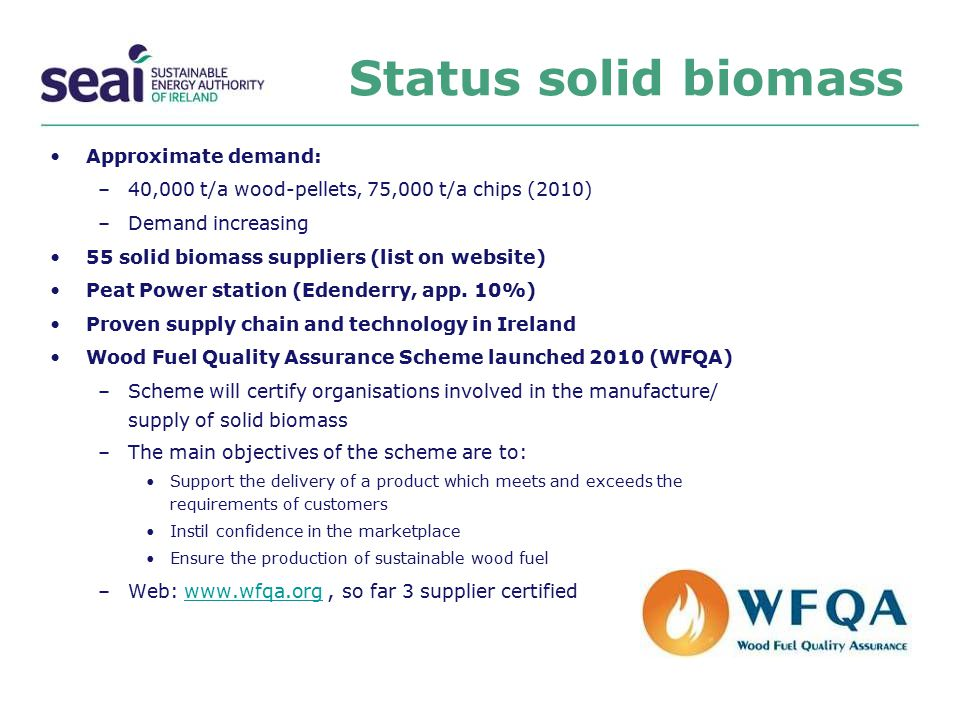Status solid biomass Approximate demand: