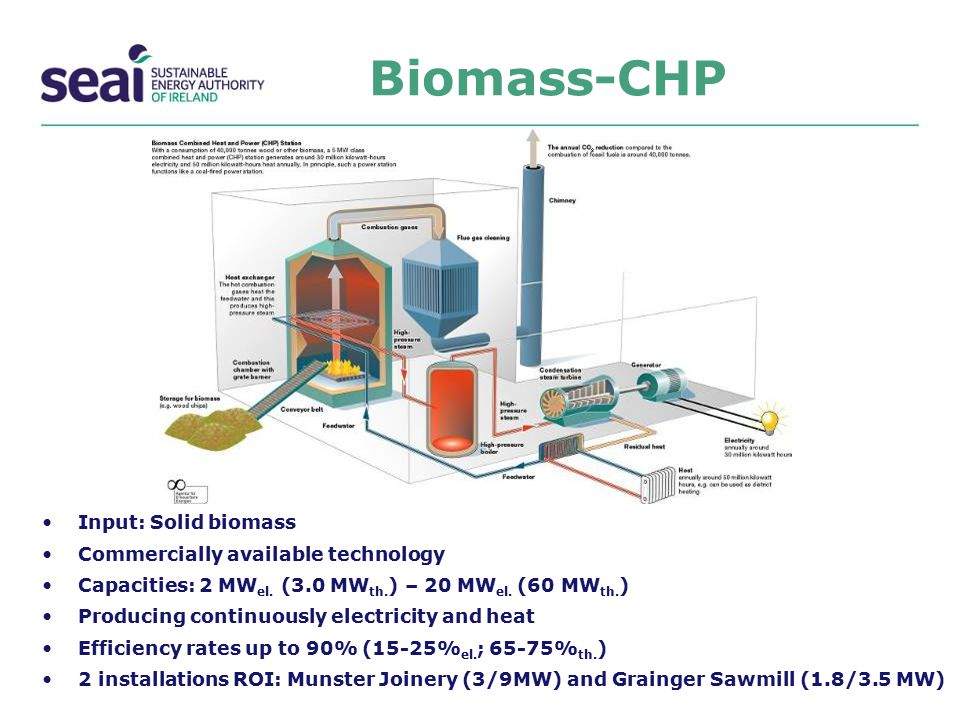 Biomass-CHP Input: Solid biomass Commercially available technology