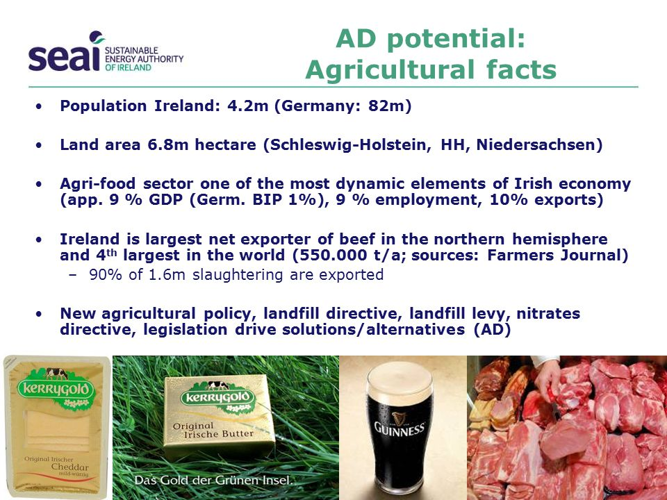 AD potential: Agricultural facts