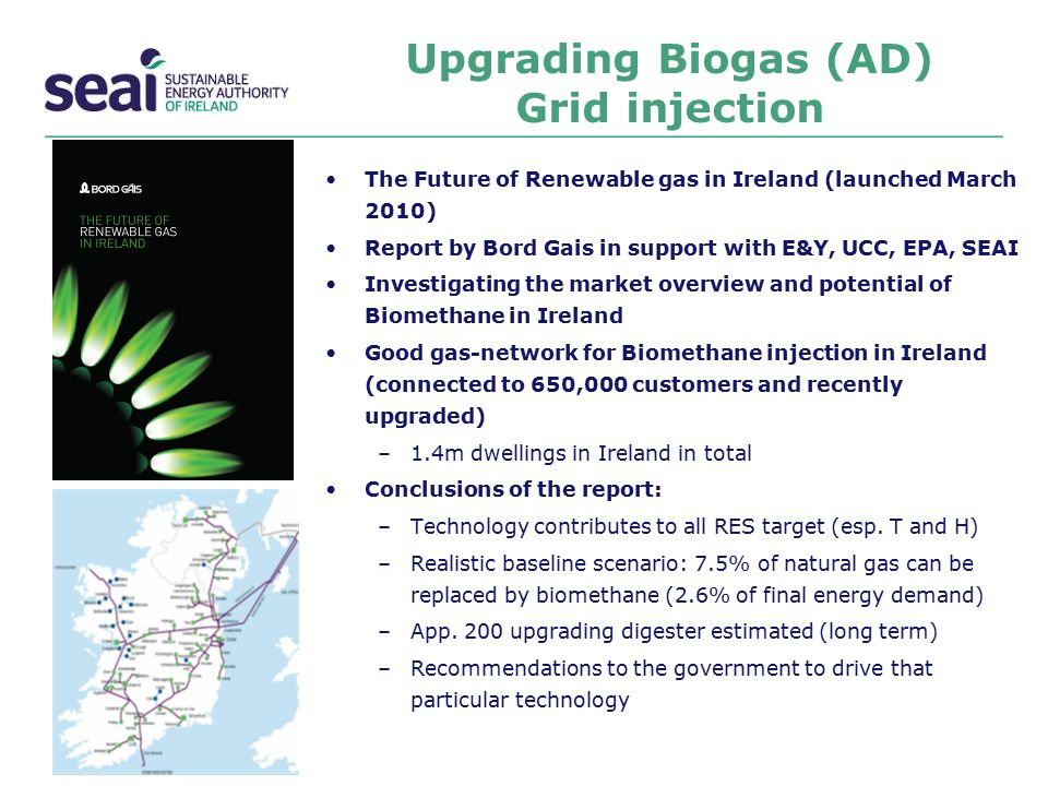 Upgrading Biogas (AD) Grid injection