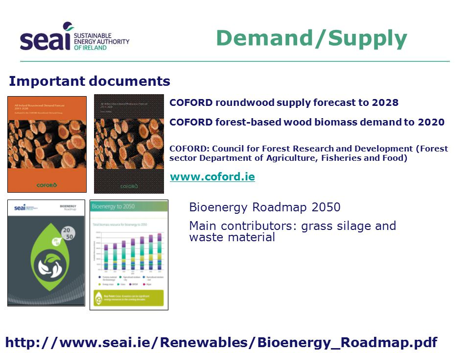 Demand/Supply Important documents