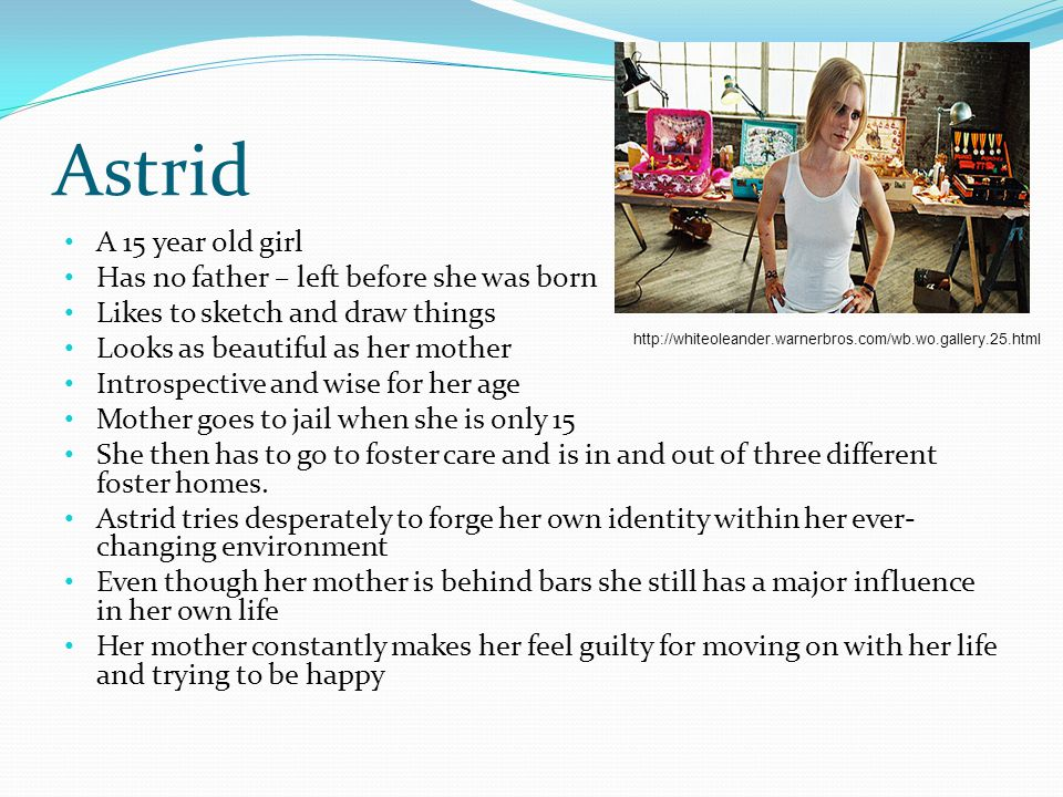 Astrid A 15 year old girl Has no father – left before she was born