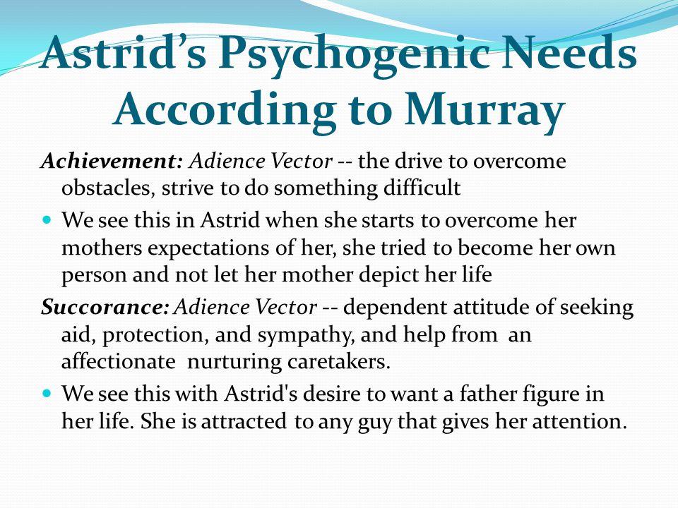 Astrid's Psychogenic Needs According to Murray
