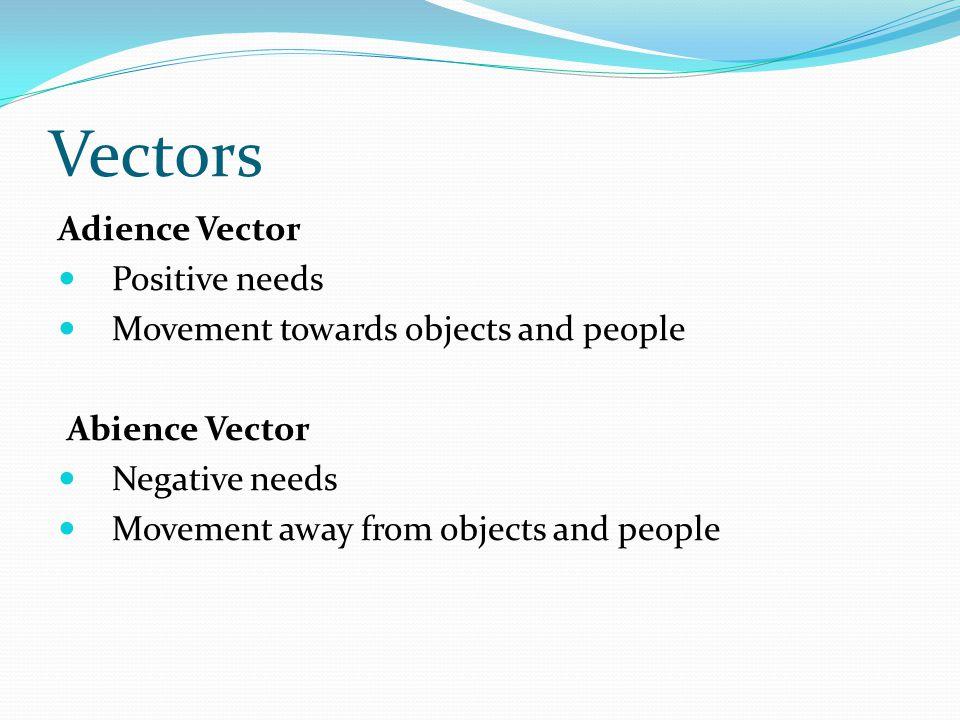 Vectors Adience Vector Positive needs