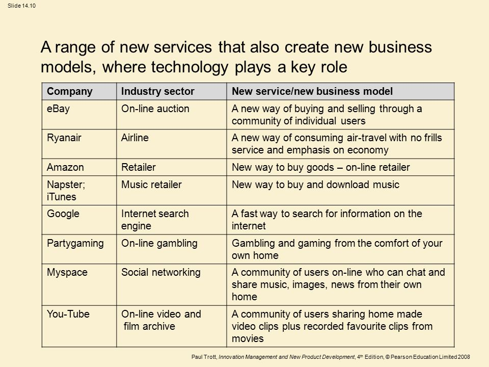 A range of new services that also create new business models, where technology plays a key role