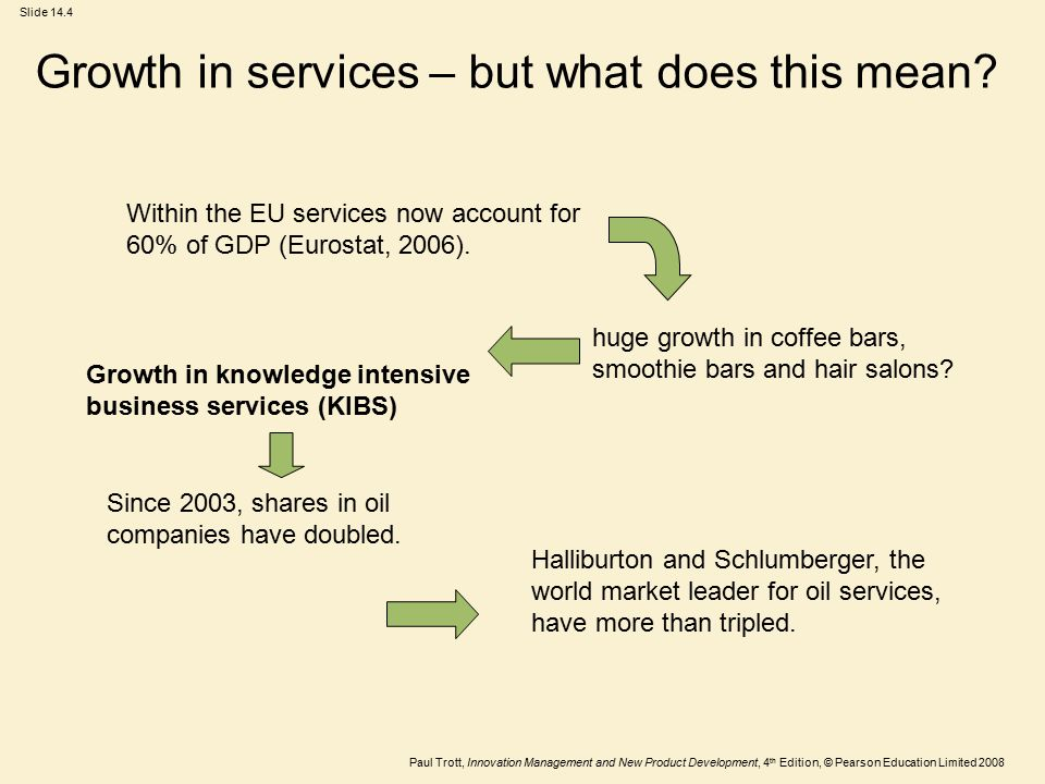 Growth in services – but what does this mean
