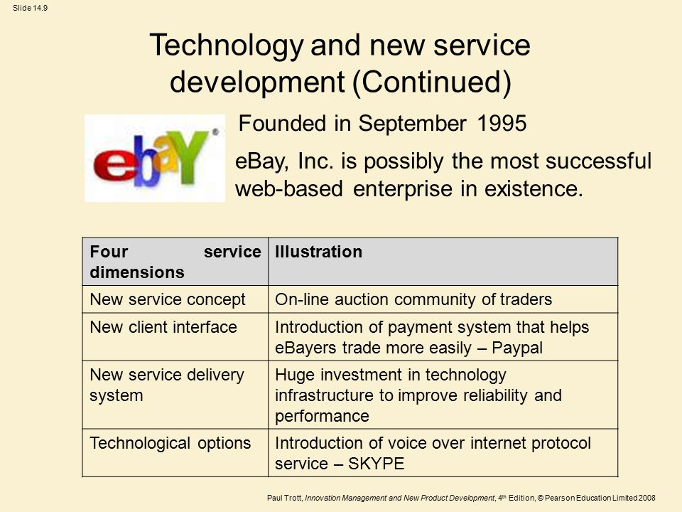 Technology and new service development (Continued)