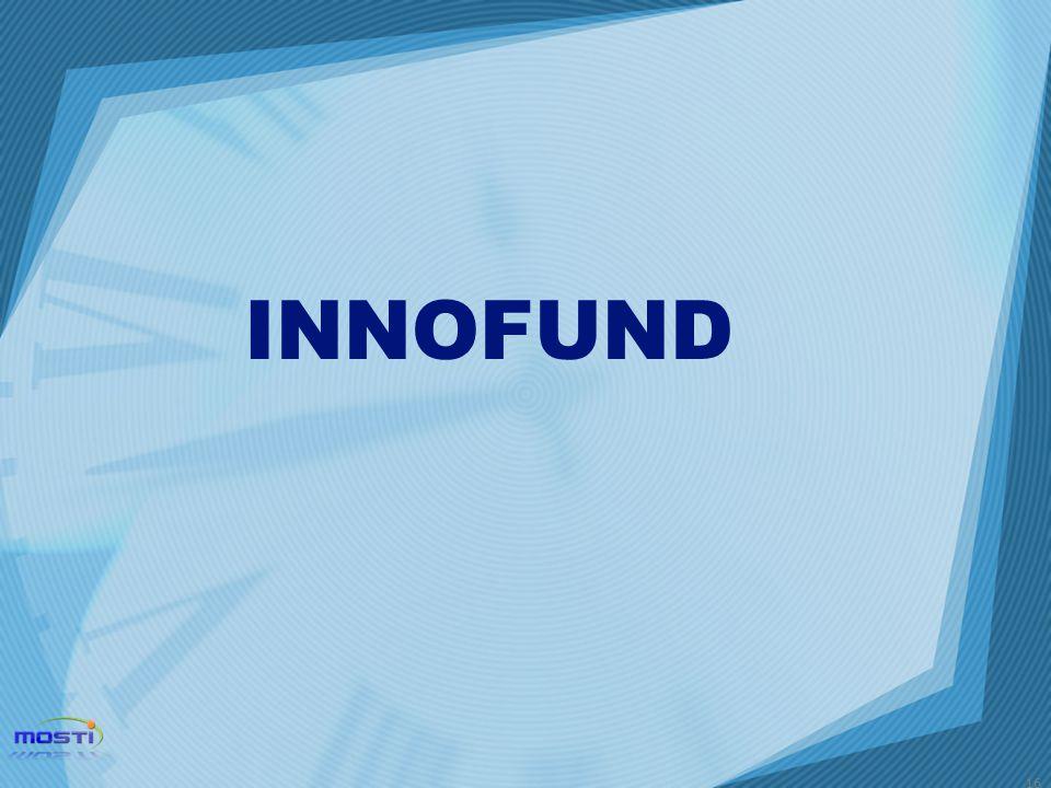 INNOFUND