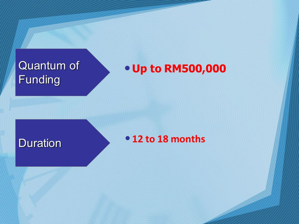 Quantum of Funding Up to RM500,000 Duration 12 to 18 months