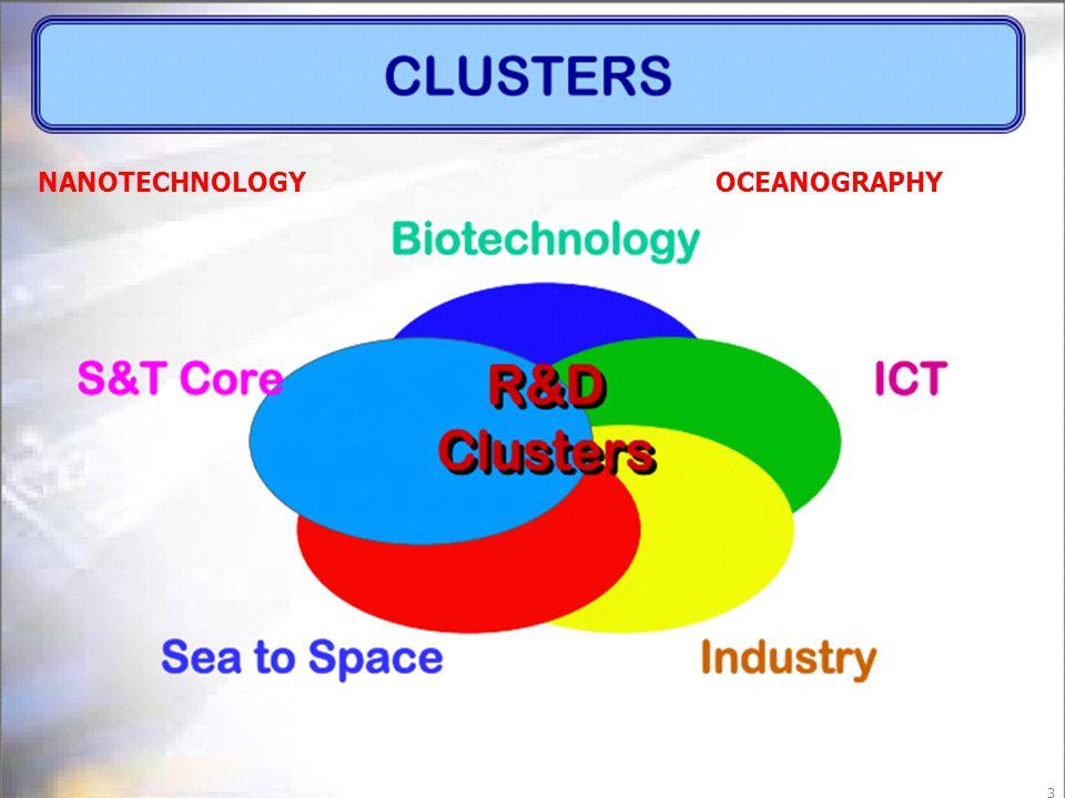 NANOTECHNOLOGY OCEANOGRAPHY