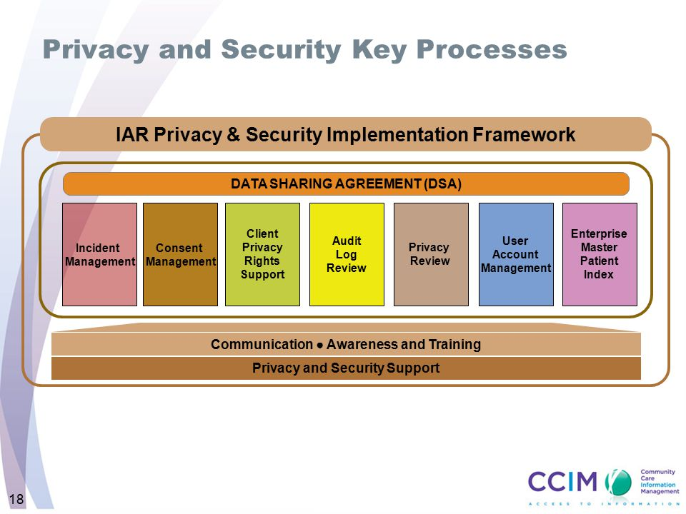 Privacy and Security Key Processes