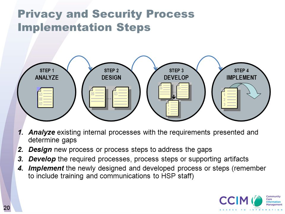 Privacy and Security Process Implementation Steps