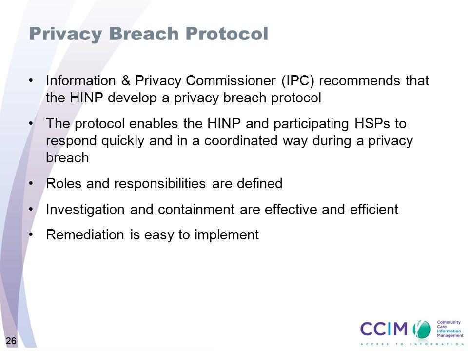 Privacy Breach Protocol
