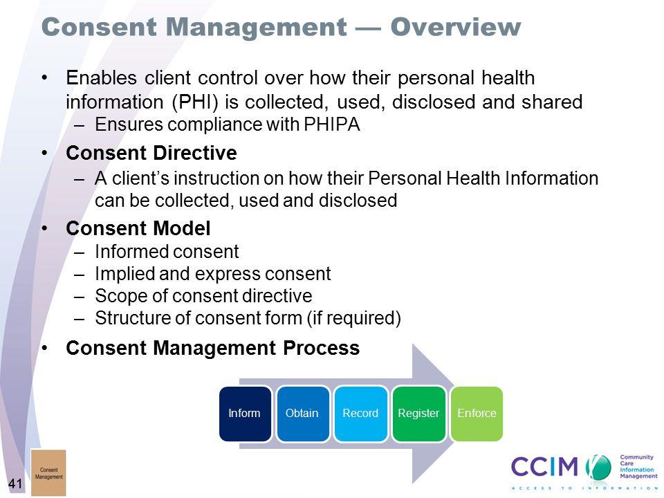 Consent Management — Overview