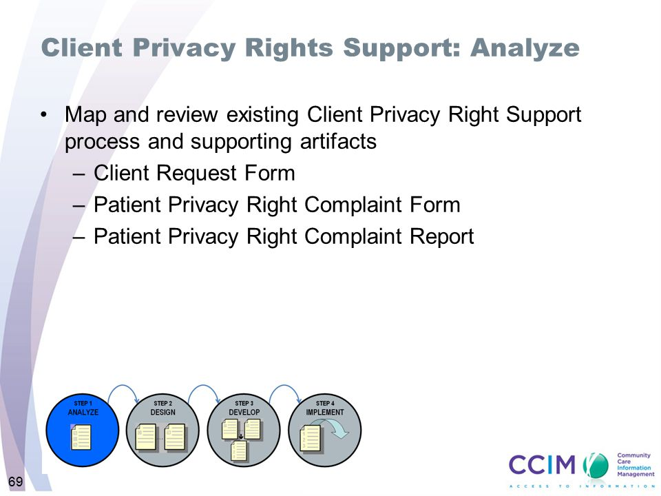 Client Privacy Rights Support: Analyze