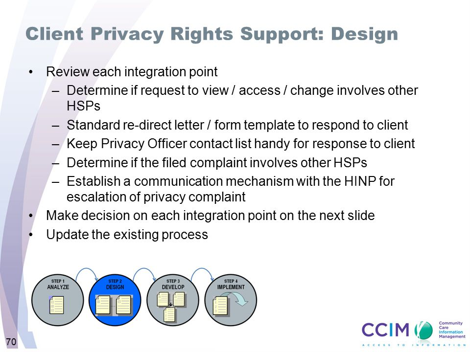 Client Privacy Rights Support: Design