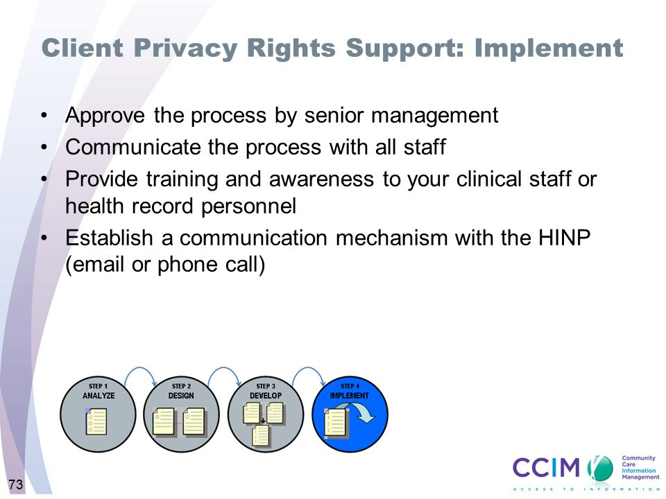 Client Privacy Rights Support: Implement