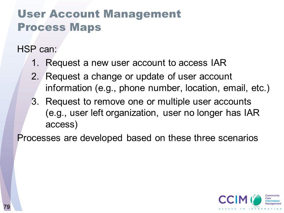User Account Management Process Maps
