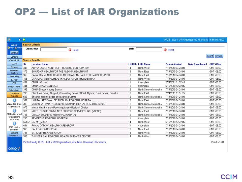 OP2 — List of IAR Organizations
