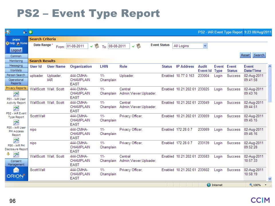 PS2 – Event Type Report Intent: introduce participants to Event Type Report – PS2. Notes: