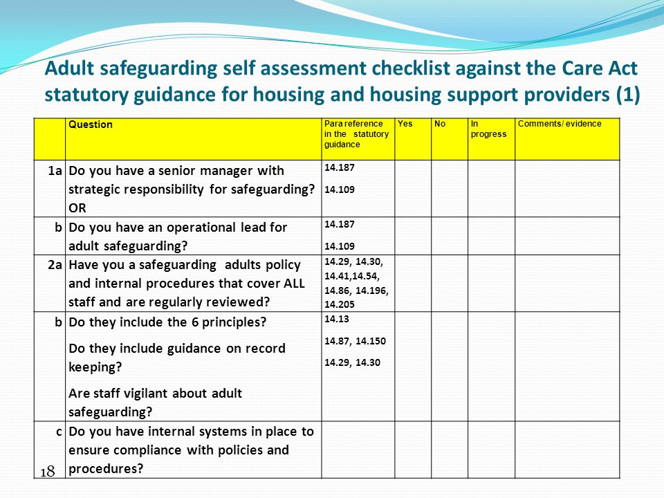 Adult safeguarding self assessment checklist against the Care Act statutory guidance for housing and housing support providers (1)