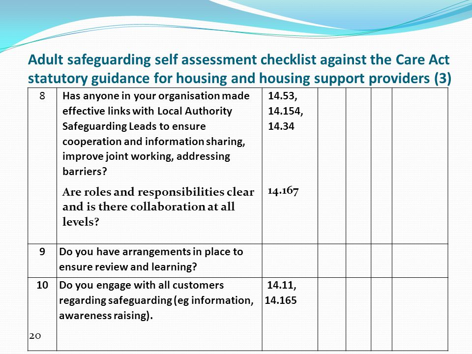 Adult safeguarding self assessment checklist against the Care Act statutory guidance for housing and housing support providers (3)