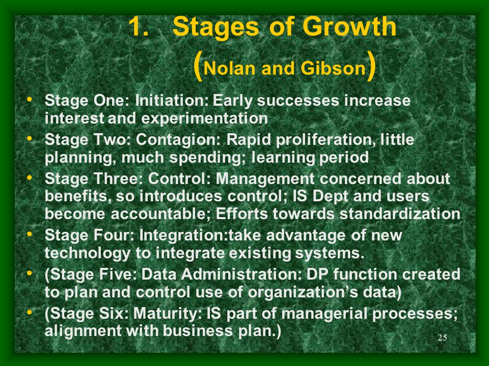 Stages of Growth (Nolan and Gibson)