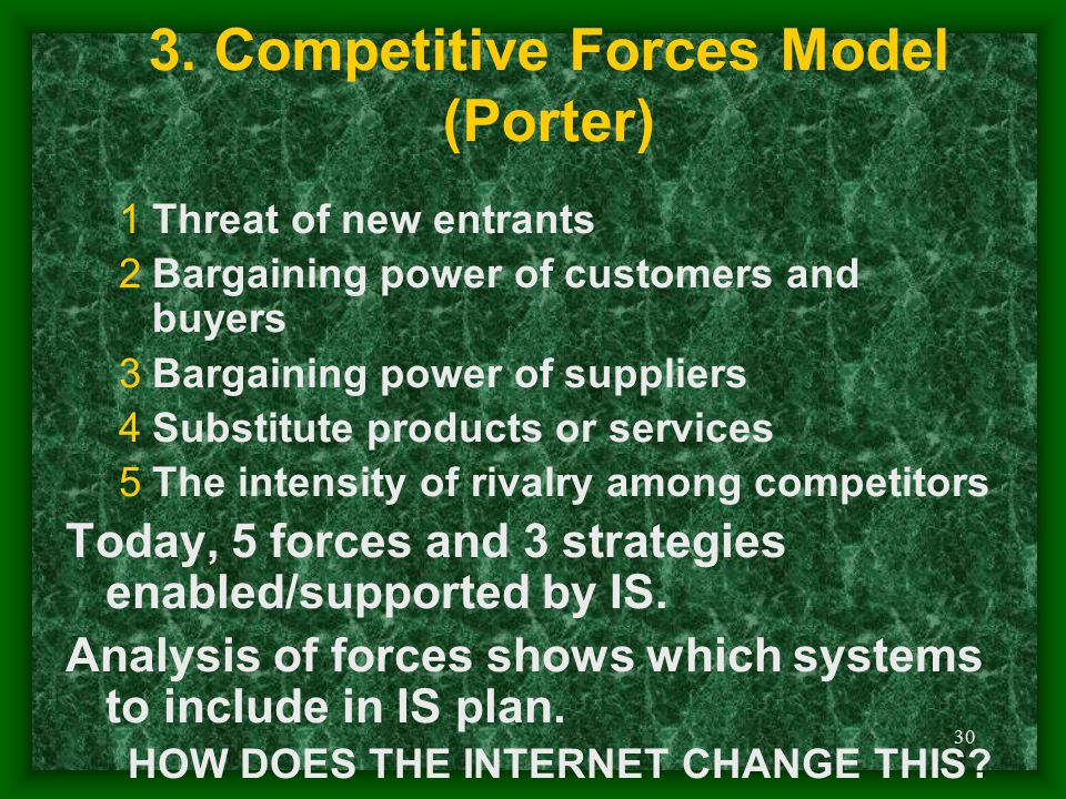3. Competitive Forces Model (Porter)