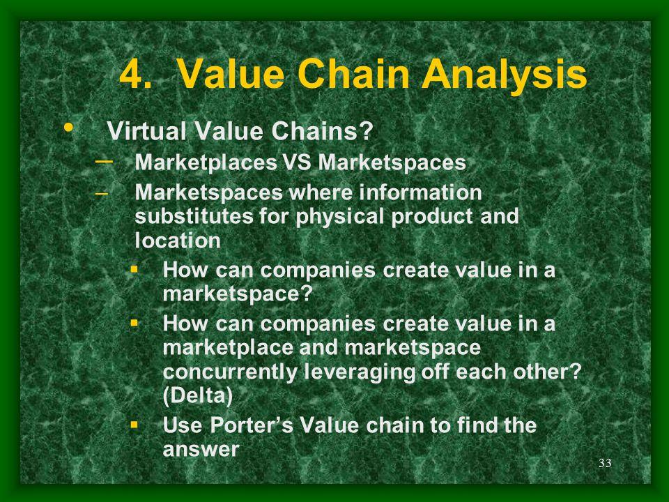 4. Value Chain Analysis Virtual Value Chains