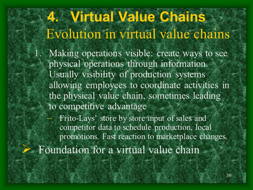 Virtual Value Chains Evolution in virtual value chains