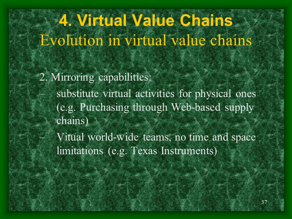 4. Virtual Value Chains Evolution in virtual value chains