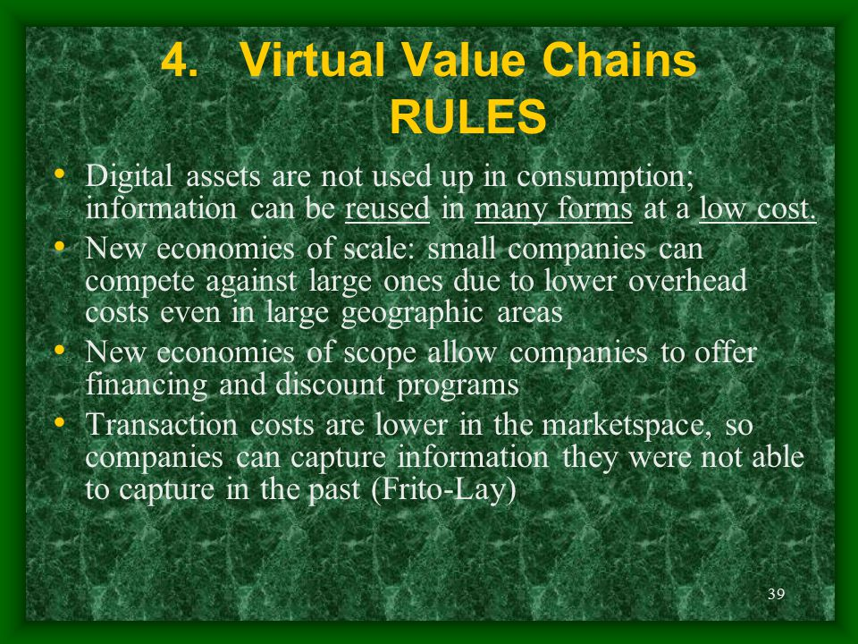 Virtual Value Chains RULES