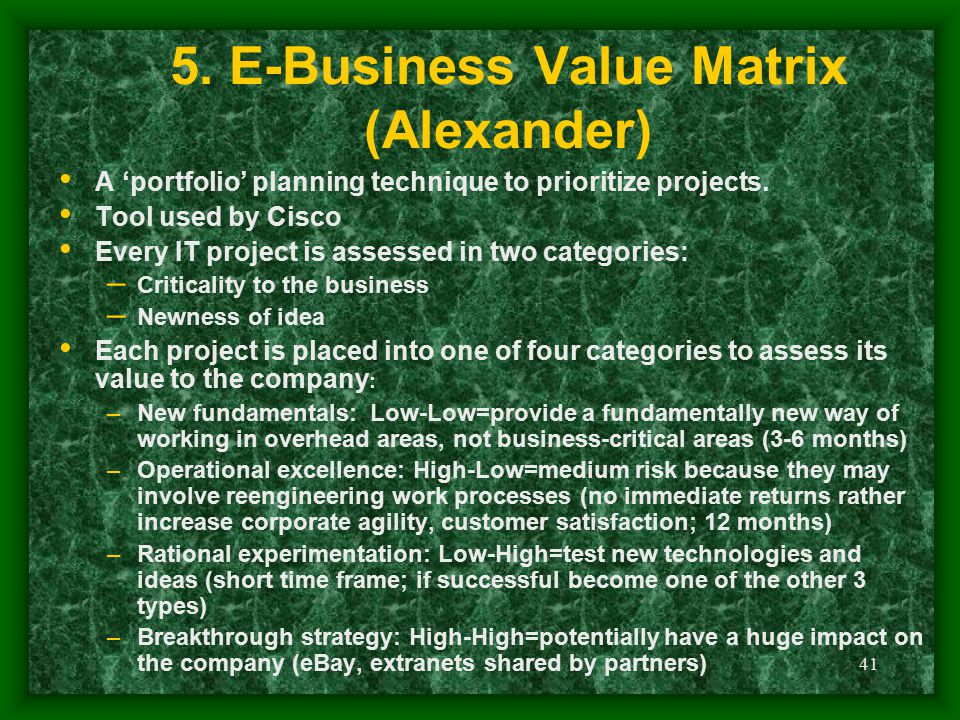 5. E-Business Value Matrix (Alexander)